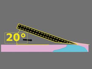 4 : Position idéale de l'aiguille pour pratiquer une injection sous-muqueuse indolore.